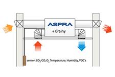 ASPRA Brainy 1880 VFA Solutions