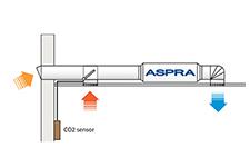 ASPRA L Sense Vent VFA Solutions