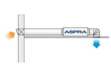 ASPRA L Vent VFA Solutions