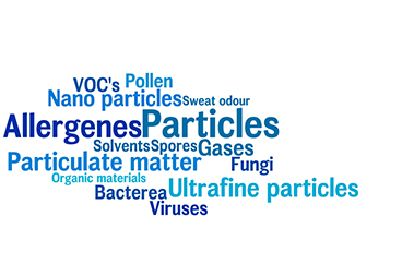 Remove particles, gases and odours
