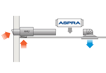 ASPRA Ceiling Comfort INduct 2 VFA Solutions