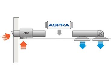 ASPRA Ceiling Comfort INduct 2