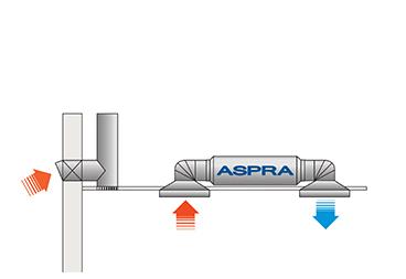 ASPRA Ceiling 1-1 VFA Solutions