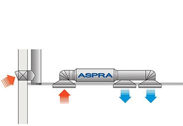 ASPRA Ceiling Comfort 1-2