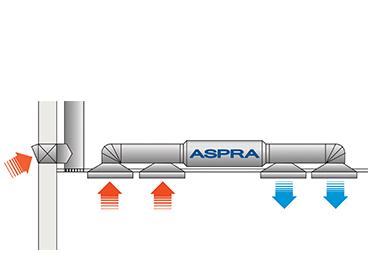 ASPRA Ceiling 2-2 VFA Solutions