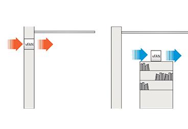 vFAN installation VFA Solutions