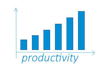 Correct ventileren veroorzaakt 101% stijging in productiviteit
