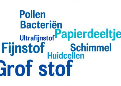 Wordle ASPRA PM-10 NL