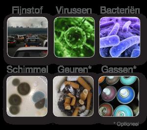 Luchtreiniger verwijdert: Fijnstof, virussen, bacteriën, schimmel, geuren en gassen.