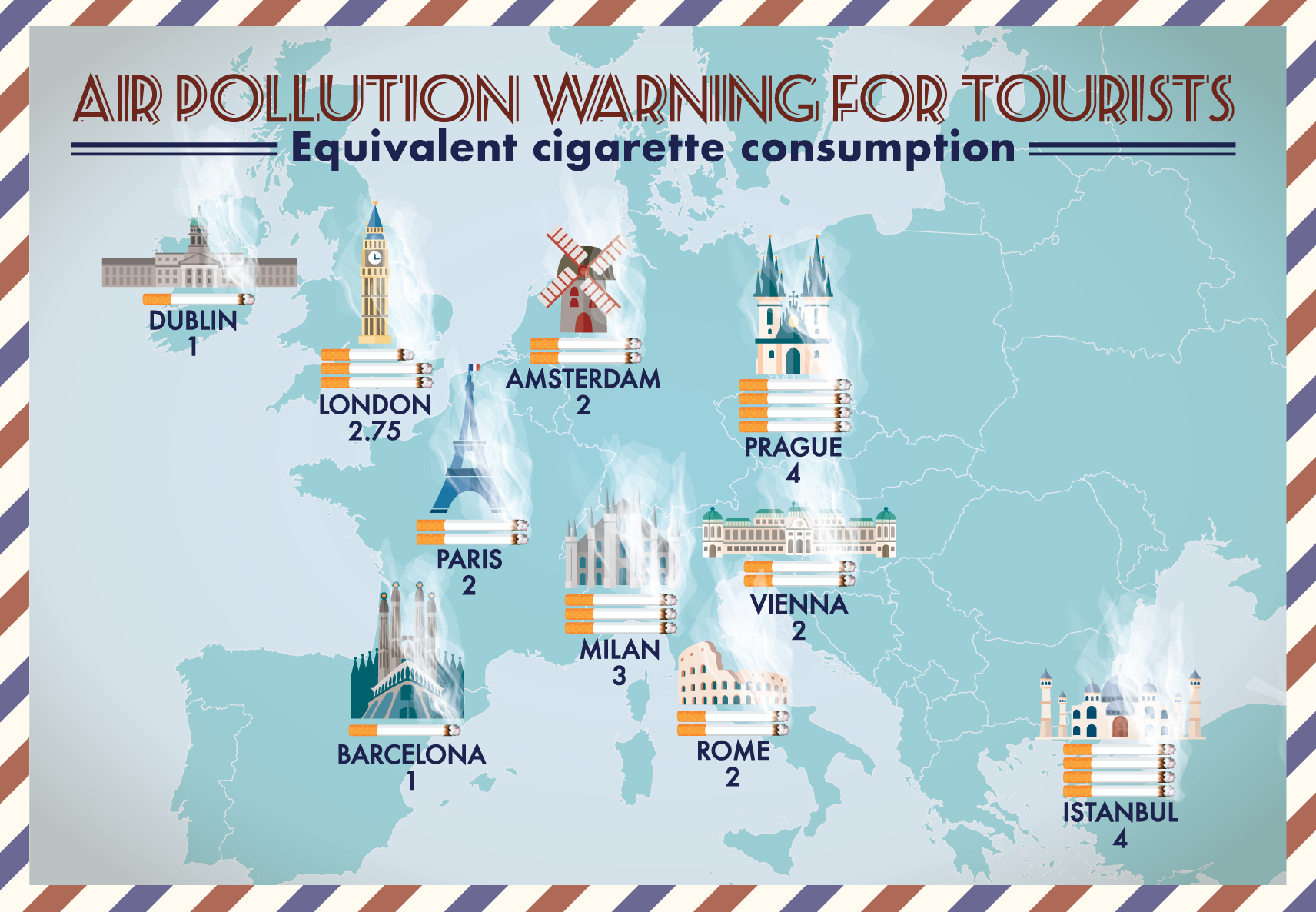 Smoked cigarettes per city - Transport & Environment